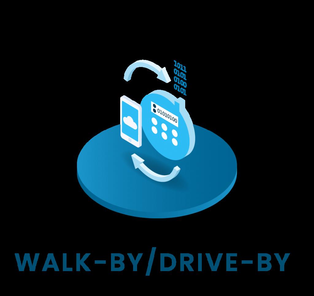pulsante per accedere all'area dedicata al Walk-by/Drive-by smart metering